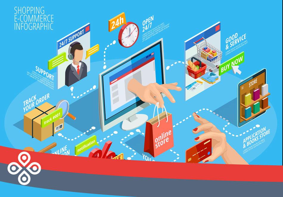 Zero Sales Provisionen: ist die E-Commerce-Findweb-Revolution